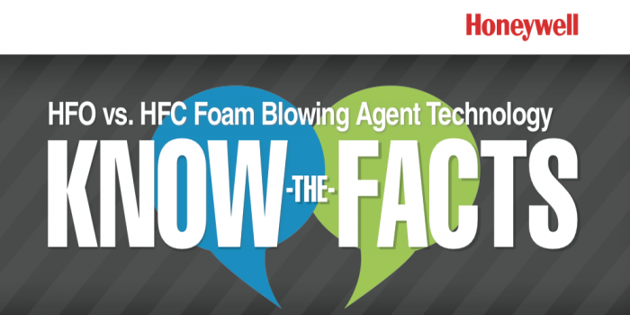 Choose the Right Closed Cell Foam Blowing Agent