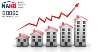 Study Finds Green Home Building Continues to Gain Traction